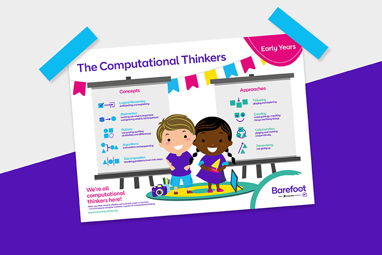 ey-comp-thinking-poster-image